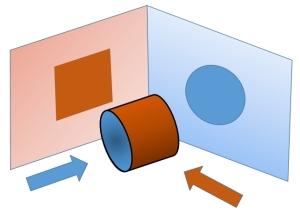 """La """"tercera dimensión"""" digital - ¿Cuadrado o círculo?"""